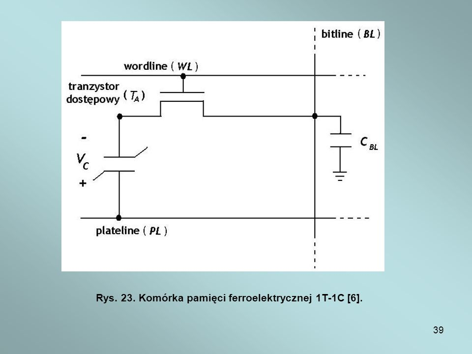Rys. 23. Komórka pamięci ferroelektrycznej 1T-1C [6].